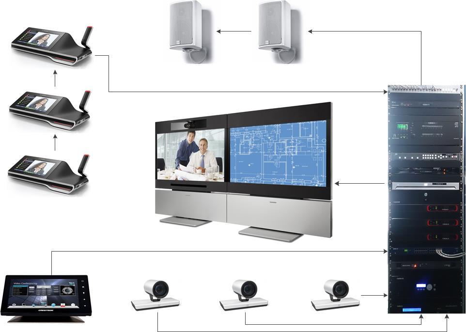 Организация видео-конференц-связи