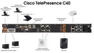 Cisco TelePresence C40