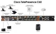 Cisco TelePresence C60