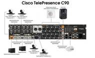 Cisco TelePresence C90