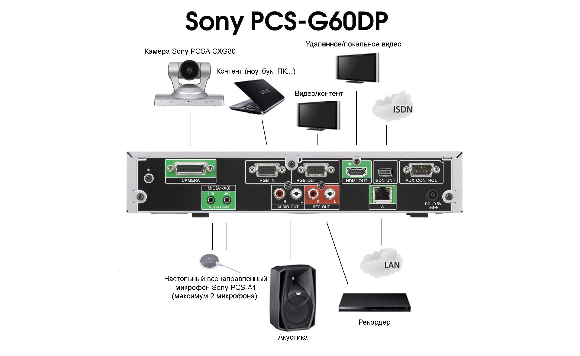 ПБ 1055803 Правила устройства и безопасной эксплуатации
